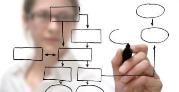 Planificar-un-proyecto-1024x682